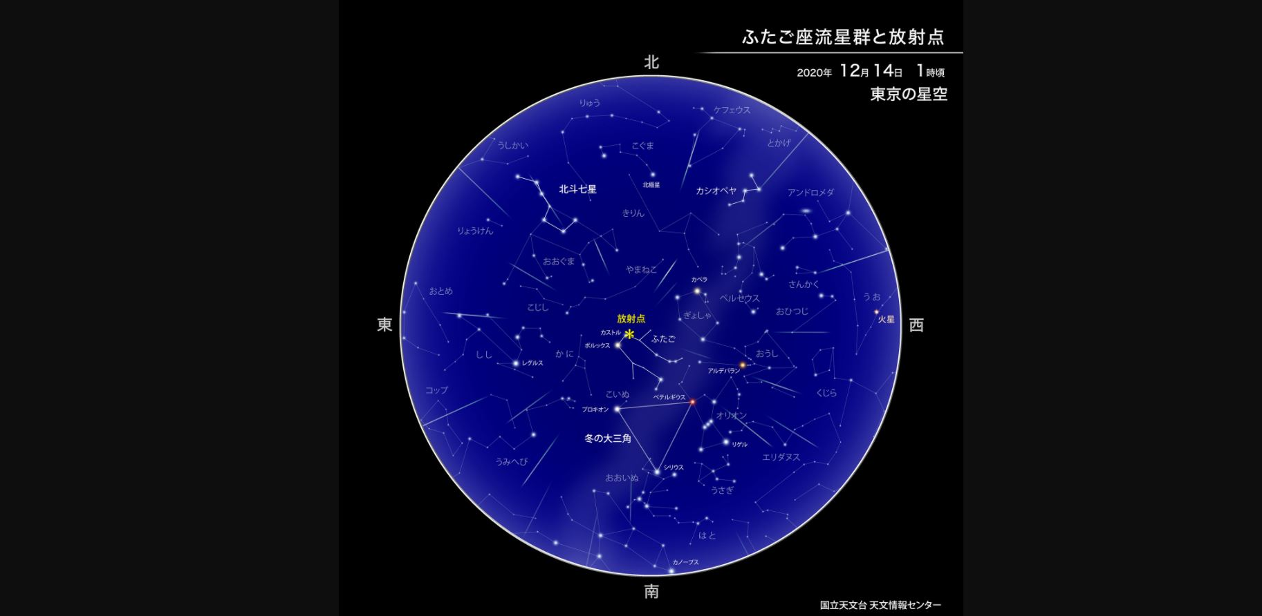双子座流星群放射点