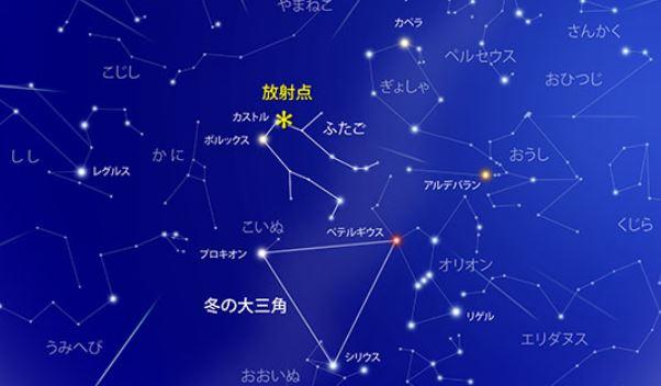 双子座流星群方角2