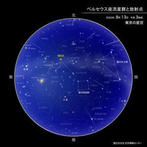 ペルセウス座流星群場所